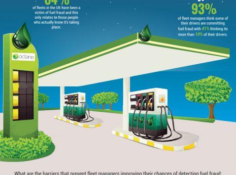 fleet-fuel-fraud-statistics